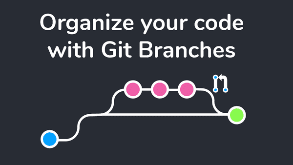 How to use git branches for the organized code base you always wanted